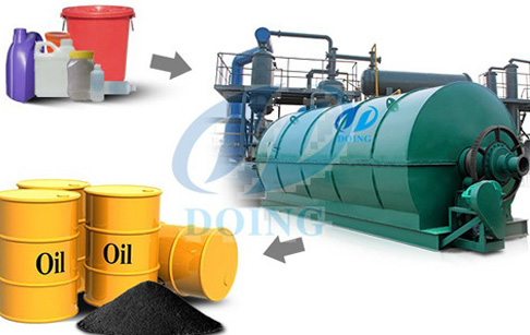 10Ton tyre to oil recycling pyrolysis plant