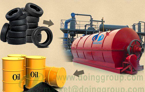 Convert waste tyre to oil plant