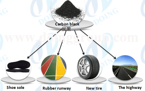 Carbon black from waste tyre to fuel oil pyrolysis plant