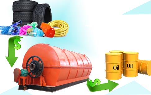 Waste tyre/plastic oil manufacturing process pyrolysis plant