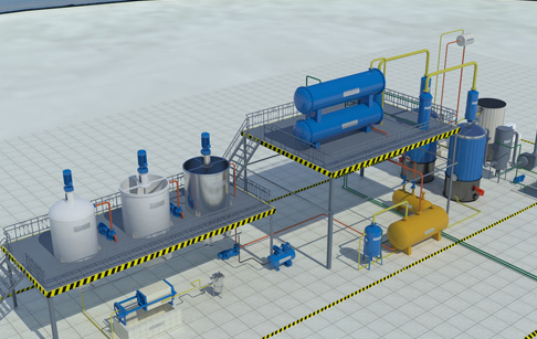 Waste oil distillation machines in Mexico(1)