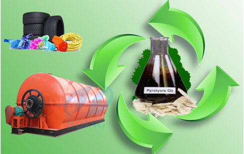 How much pyrolysis plant cost estimate ?