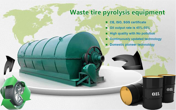 DOING waste tire pyrolysis plant