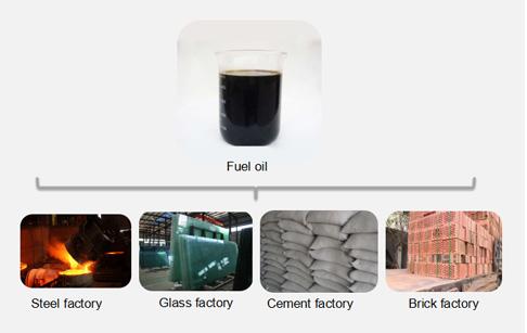 Fuel oil application