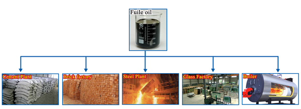 fuel oil usage