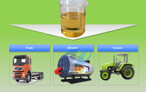 Can plastic oil and tyre oil used in vehicle directly?_Tyre