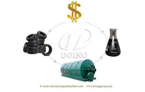 Can you get money by recycling tires?