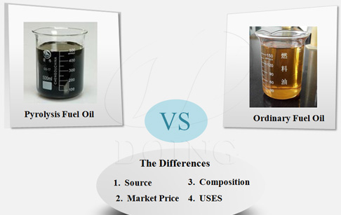What are the differences between the pyrolysis fuel oil and ordinary fuel oil?