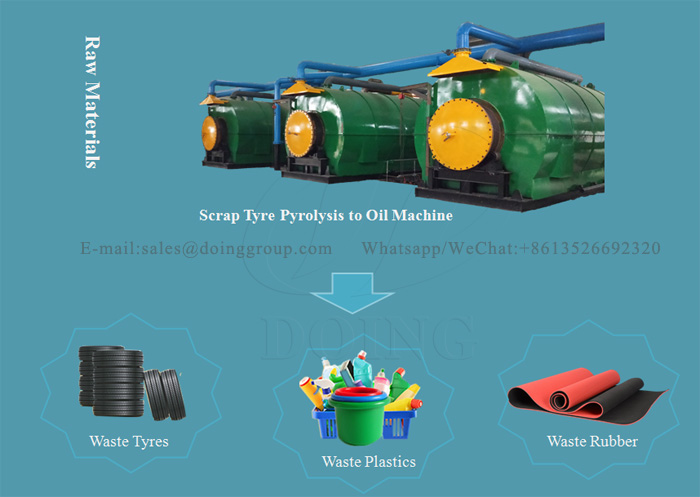 tyre pyrolysis to oil machine