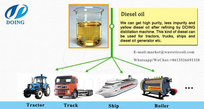 waste motor oil to diesel plant