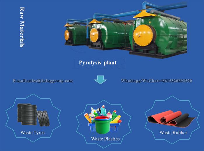 pyrolysis plant