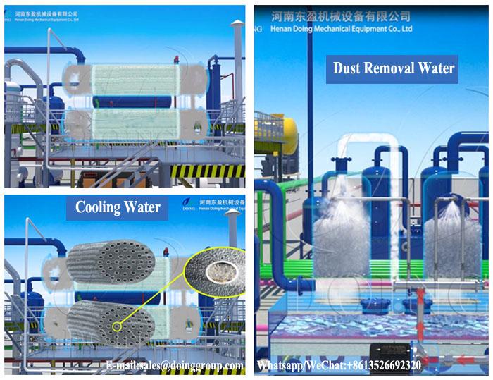 plastic to oil plant
