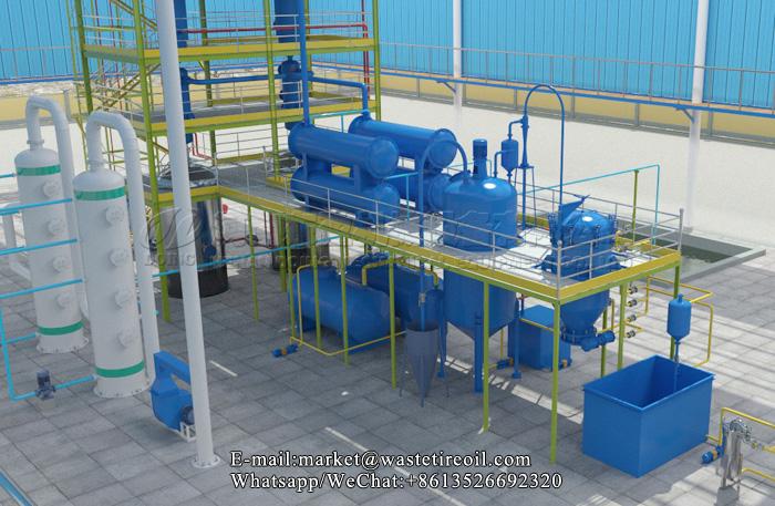 waste engine oil to diesel equipment