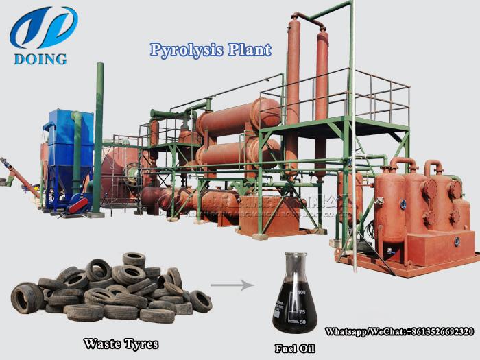 tire pyrolysis plant