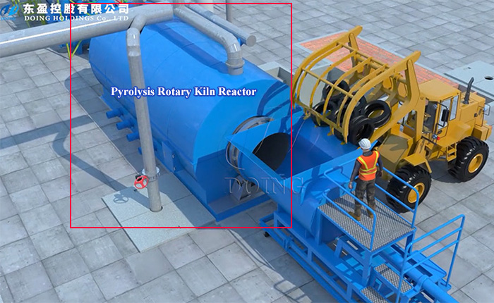 pyrolysis rotary kiln reactor