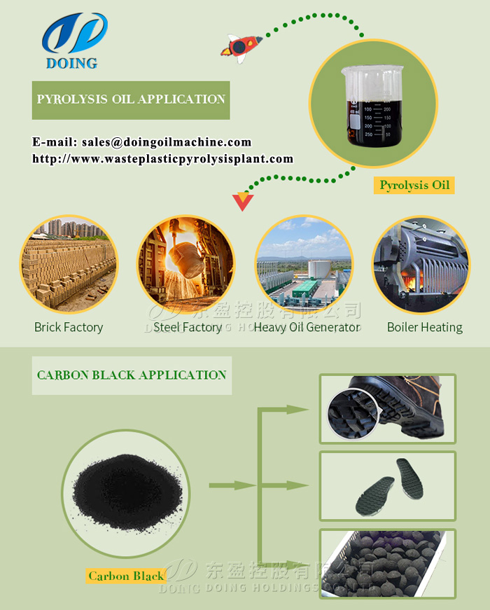 plastic recycling pyrolysis plant