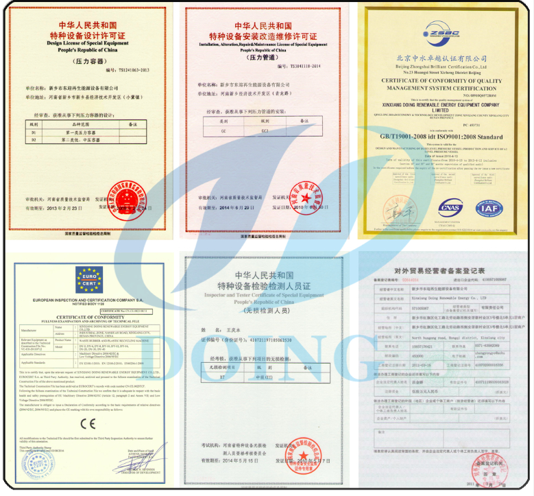 DOING mchinery company pyrolysis plant production qualification certification