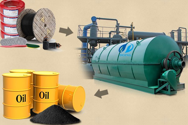 Rubber to oil recycling machine