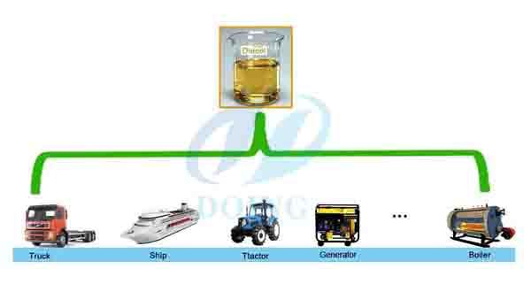 oil distillation machine
