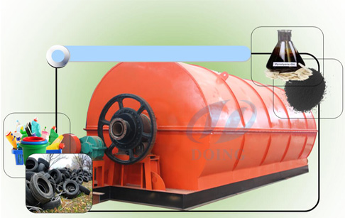 Machine extract crude oil from plastic