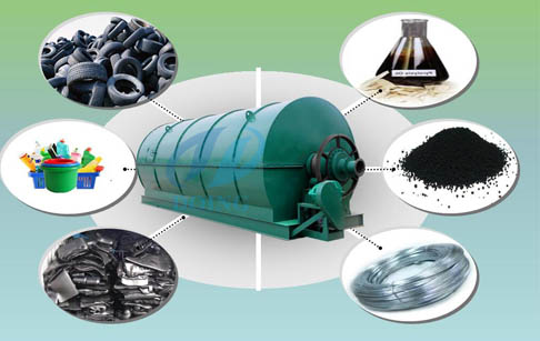 Waste tyre to oil recycling machine