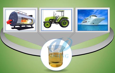 tyre oil to diesel
