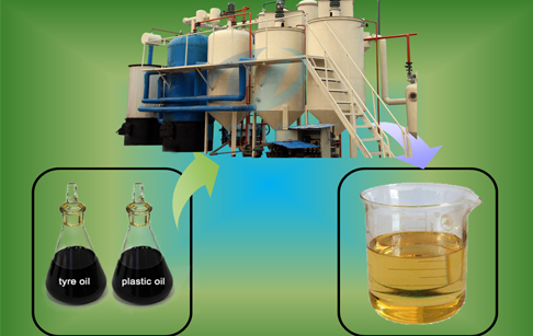 How does the fractional distillation of crude oil work?